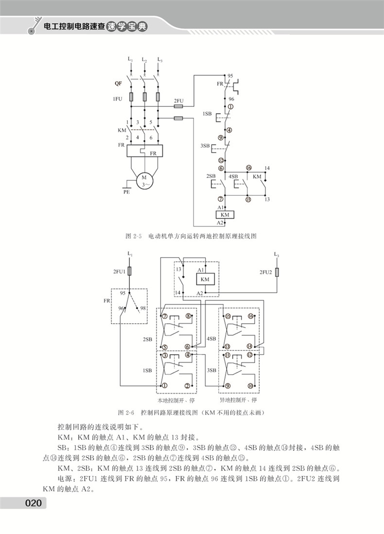 第1章 ?常用低压电器与电工制图紧密关系0011-1交流接触器CJ0011-2热继电器FR0021-3按钮SB0021-4熔断器(保险)FU0041-5空气断路器(空气开关)QF0041-6刀开关(胶盖闸)QS0041-7中间继电器KA0041-8空气式时间继电器KT0051-9行程开关(限位开关)SQ0061-10指示灯HL0061-11TR:辅助继电器0061-12开关SA0071-13画电工图0071-14常用低压电气图形符号及文字代号表008第2章 ?