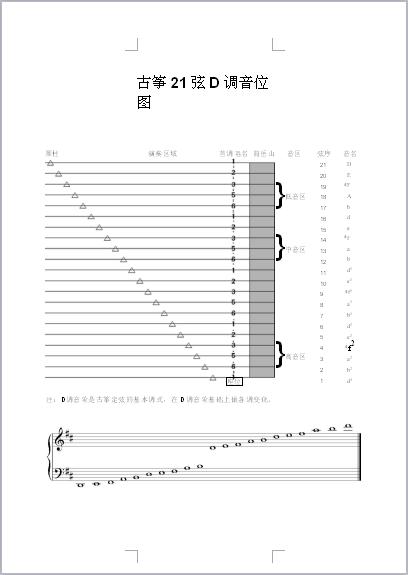 古筝五线谱视奏训练教程